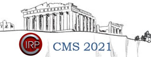 CIRP CMS 2021